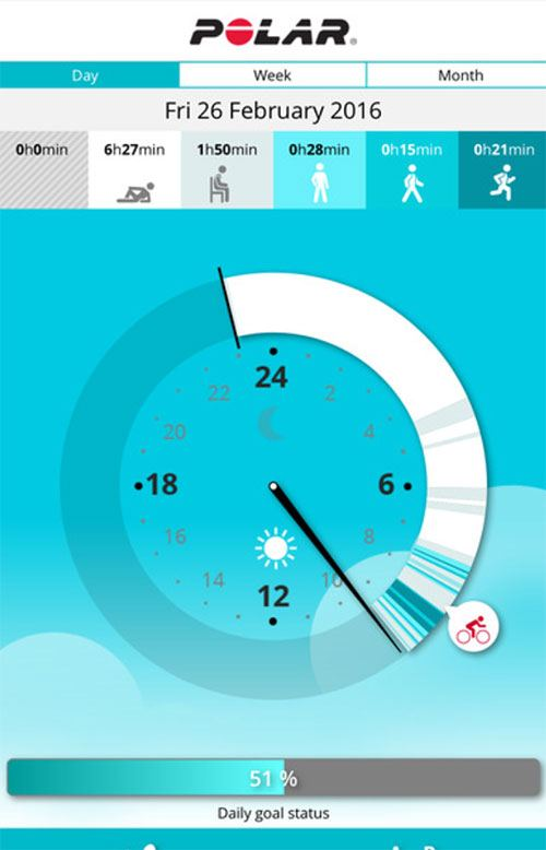 Polar flow Iphone app home screen