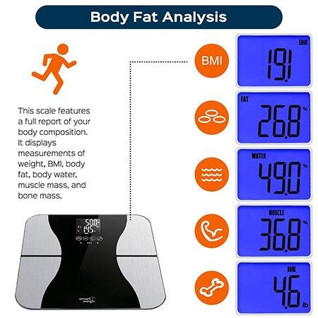 Smart weigh's analyzer is ont of our favorite scales this year