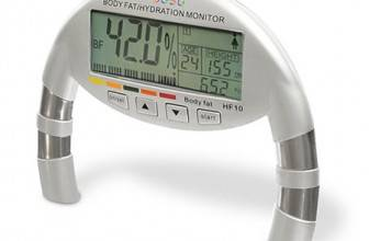 GOSO Body Fat Weight and Water Monitor Review