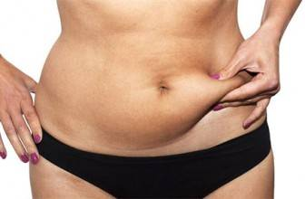 What is Visceral Fat and why is it so dangerous?