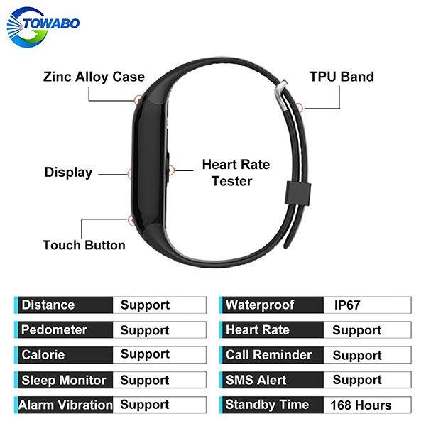 Details of some of the main features for the towabo smartwatch